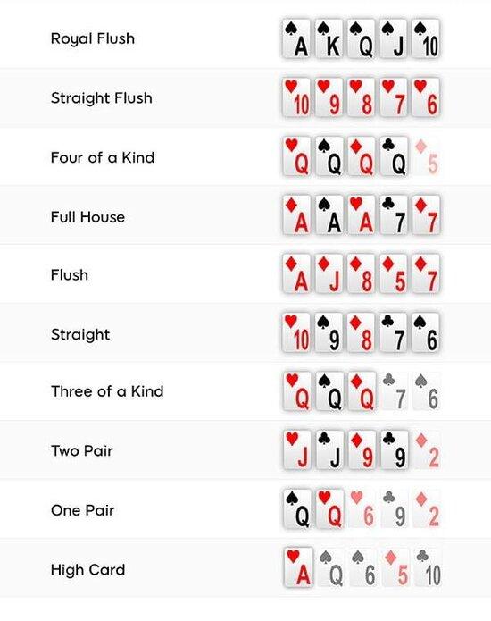 คำแนะนำสำหรับมือใหม่ กับการ Download Poker W88